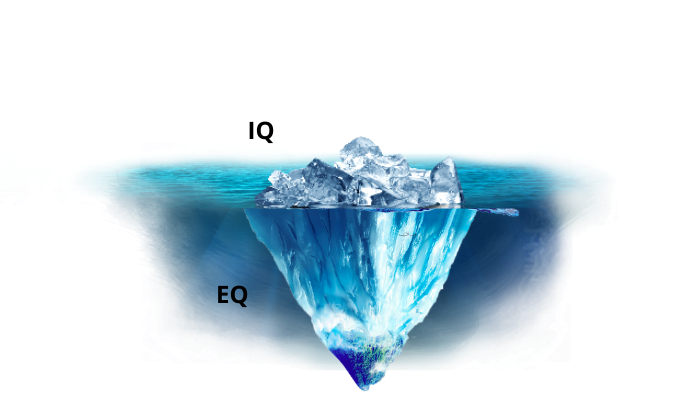 EQ Meaning